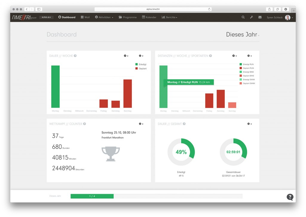 Dashboard der Alpha-Version von TIME2TRI Athlete